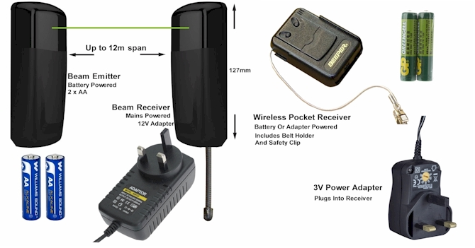 Advance Alert 101P Wireless Driveway / Entrance Alert System | Farm Entrance Alarm System