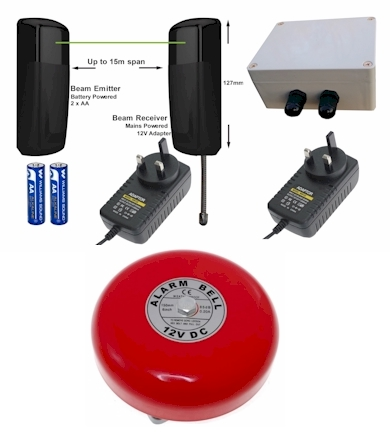 Complete Wireless Entrance / Gateway / Driveway Alert Kit
