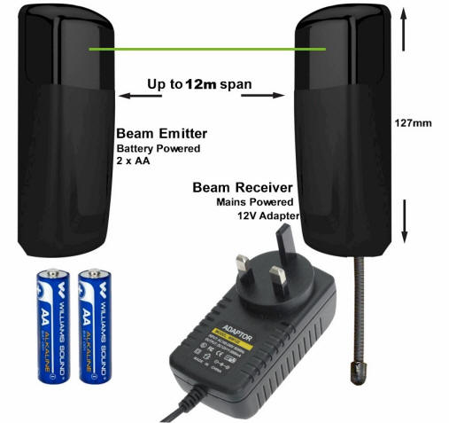 Wireless Driveway Alarm | Farm Entrance Security | Advance Alert Security